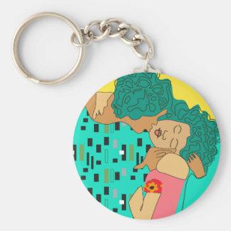 Kuss-Kuss Schlüsselanhänger