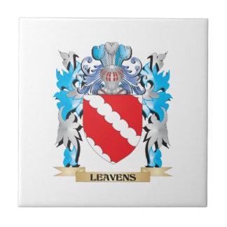 Leavens Coat of Arms - Family Crest Tile