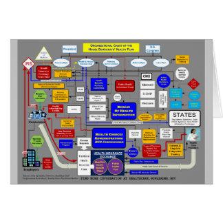 Lehnen Sie Obamacare ab Karte