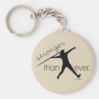 Leichtathletik-Speerwerfer Keychain Geschenk Schlüsselanhänger