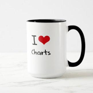 Liebe I Diagramme Tasse