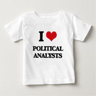 Liebe I politische Analytiker Hemd