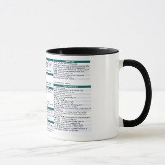Linux-Befehls-Betrüger-Blatt-Tasse Tasse