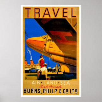 Luft-, See-u. Land-Reise-Plakat Poster