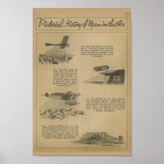 Luftfahrt-Flugzeug-Luft-Geschichtskunst-Druck 1938 Poster