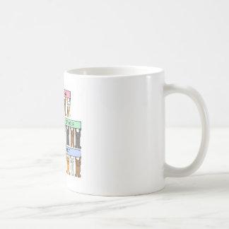 Lungentransplantations-Jahrestagsglückwünsche Kaffeetasse