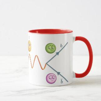 Lustiges Feynman Diagramm Tasse