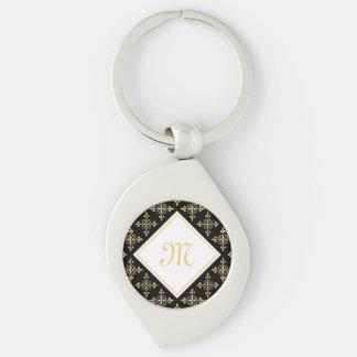 Luxusmonogramm-Schwarzes und Gold Quatre mit Schlüsselanhänger