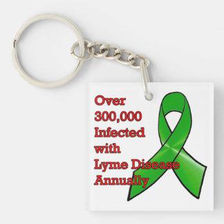 Lyme-Borreliose-Bewusstseins-Schlüsselkette Schlüsselanhänger