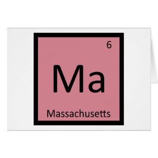 MA - Massachusetts-Staats-Chemie-periodische Karte