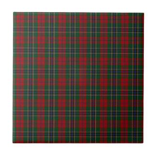 MacLean/McLean Clan-FamilieTartan Keramikfliese