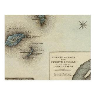 MadeiraIds Postkarte