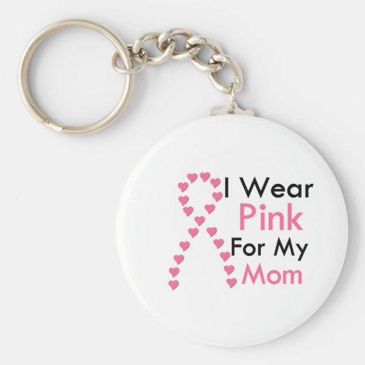 Mamma-rosa Band-Brustkrebs Schlüsselanhänger