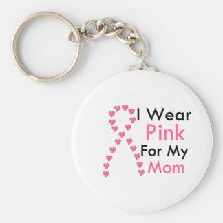 Mamma-rosa Band-Brustkrebs Standard Runder Schlüsselanhänger