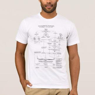 Martin Heidegger Sein und Zeit T-Shirt