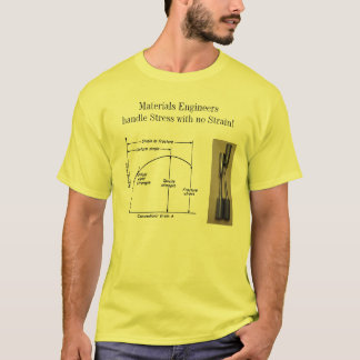 Material-Ingenieurgriff Druck ohne Belastung T-Shirt