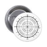 Mathe-Aussenseiter-Einheits-Kreis Runder Button 5,7 Cm
