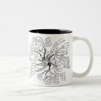 Mathe-Baum-Tasse Zweifarbige Tasse