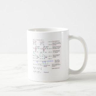 Mathe Kaffeetasse