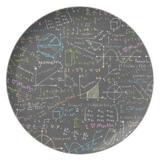 Mathe-Lektionen Melaminteller