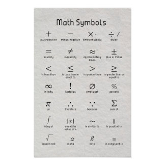 Mathe-Symbole Poster