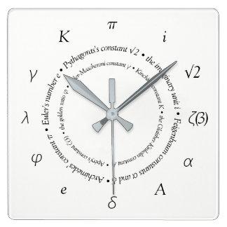 Mathematische Konstanten Quadratische Wanduhr