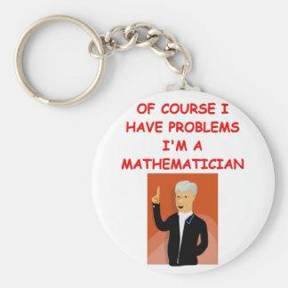 Mathewitz Schlüsselanhänger