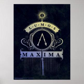 Maxima Harry Potter-Bann-| Lumos grafisch Poster