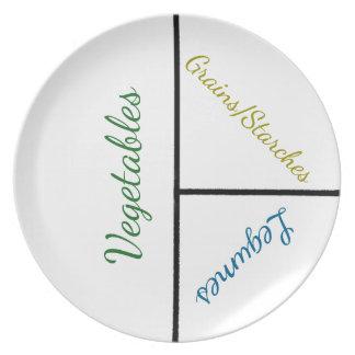 Maximale Gewicht-Verlust Teil-Platte (Plastik) Melaminteller