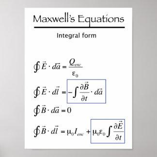 Maxwells Gleichungen - integrale Form Poster