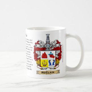 McClain, der Ursprung, die Bedeutung und das Kaffeetasse