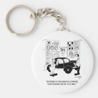Mechaniker-Cartoon 6768 Schlüsselanhänger