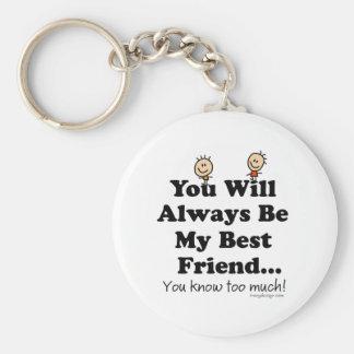Mein bester Freund Schlüsselband