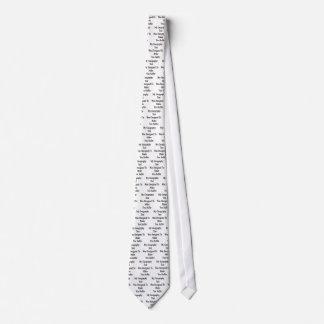 Mein Geografie-Test war entworfen, um Sie leiden Krawatten