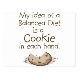 Meine Idee einer ausgewogenen Diät Postkarte