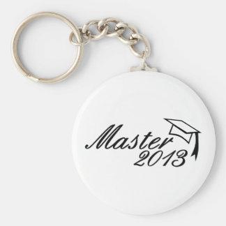 Meister 2013 schlüsselbänder