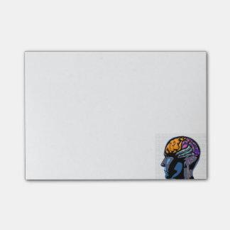 Menschenverstand-Straßen-Kunst Post-it Haftnotiz