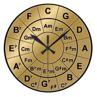 Metallischer Goldkreis der Fünftel-Akkord-Rad-Uhr Große Wanduhr