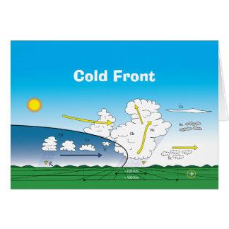 Meteorology Cold front Karte