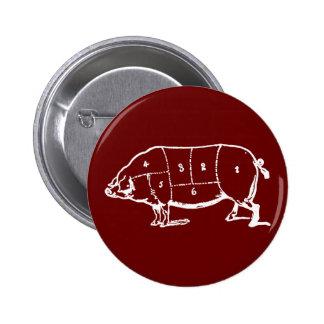 Metzger-Diagramm des Schweinefleisch-(SCHWEIN) - S Runder Button 5,7 Cm
