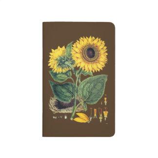 Miller: Sonnenblume Taschennotizbuch