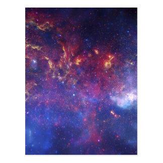 Mitte der Milchstraße-Galaxie Postkarte