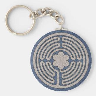 Mittelalterliches Neolabyrinth Keychain Schlüsselanhänger