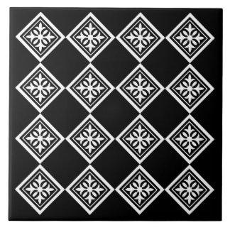 Moderne Kunst-Schwarzweiss-Deko Trivet Fliese