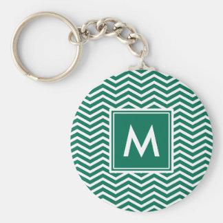Moderne üppige grüne Sparren mit Monogramm Schlüsselanhänger