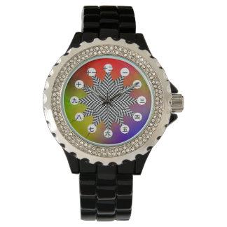 Modernes Plasma (japanisches Gesicht) durch Armbanduhr
