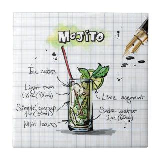 Mojito Rezept - Cocktail-Geschenk Fliese