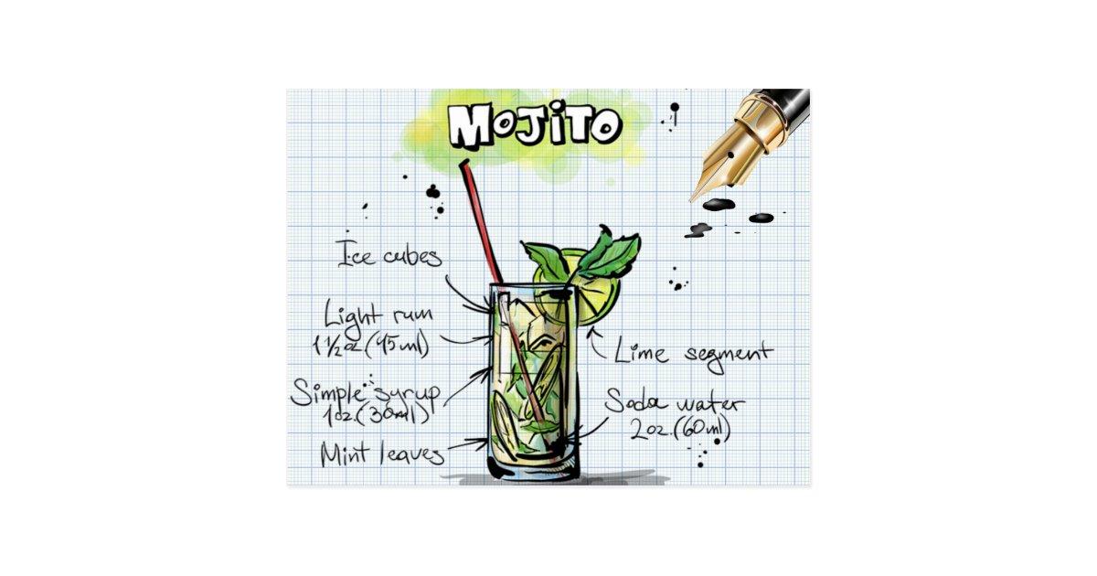 mojito rezept cocktail geschenk postkarte zazzle. Black Bedroom Furniture Sets. Home Design Ideas