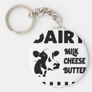 Molkerei frisch, Milchkäsebutter Schlüsselanhänger