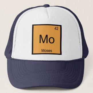 Mosesnamenschemie-Element-Periodensystem Truckerkappe